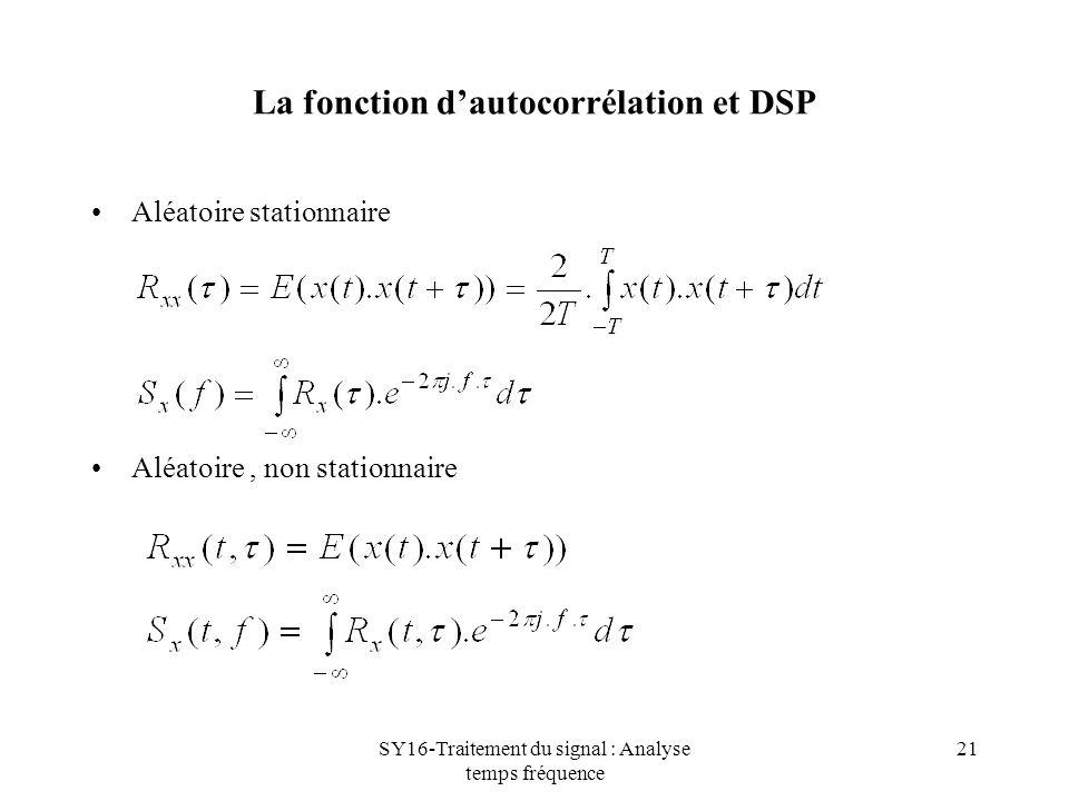 SY16-Traitement du signal : Analyse temps fréquence 21 La fonction dautocorrélation et DSP Aléatoire stationnaire Aléatoire, non stationnaire