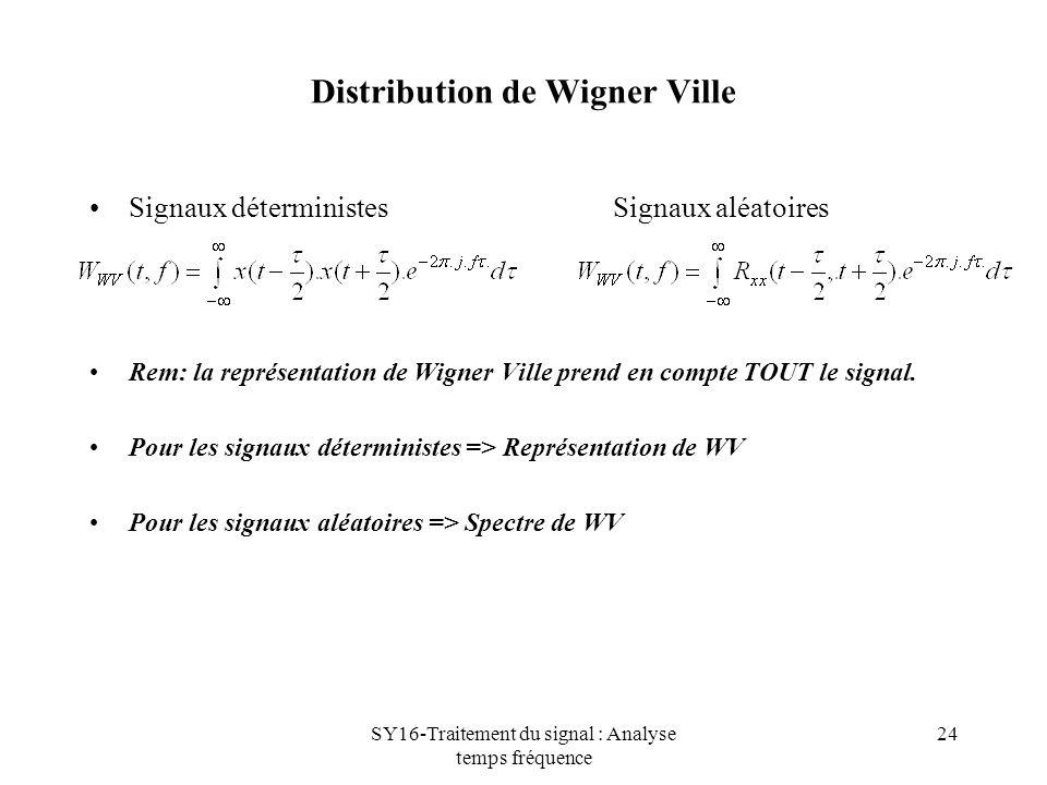 SY16-Traitement du signal : Analyse temps fréquence 24 Distribution de Wigner Ville Signaux déterministesSignaux aléatoires Rem: la représentation de