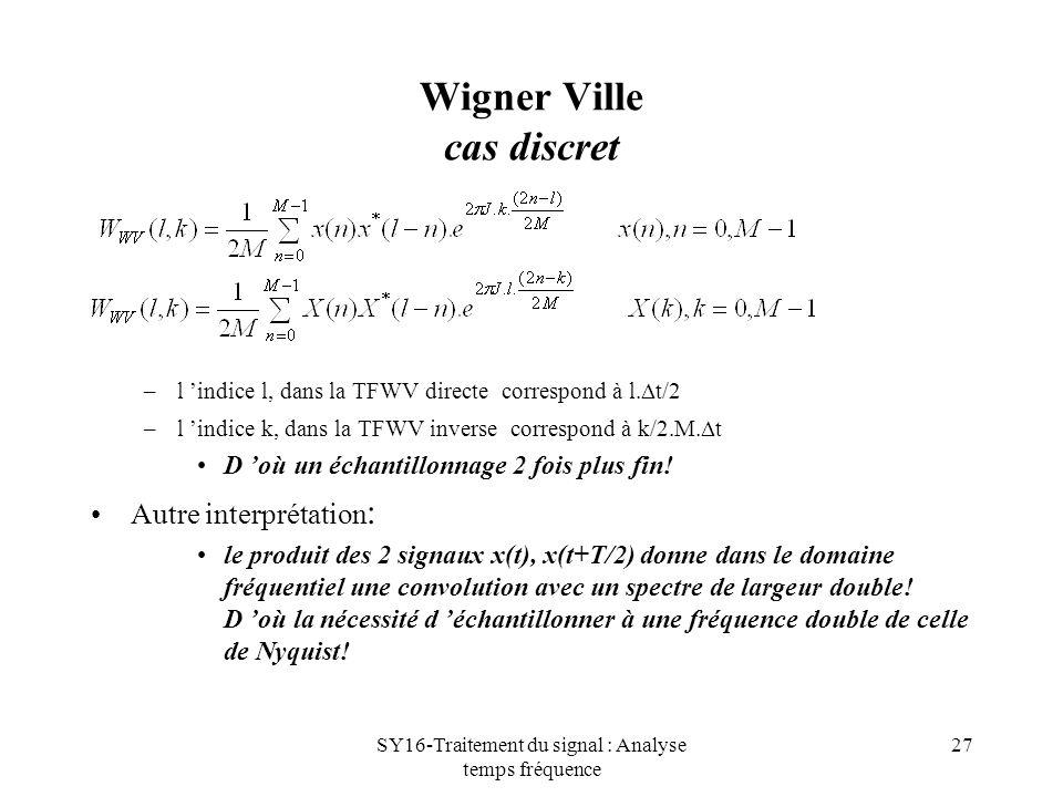 SY16-Traitement du signal : Analyse temps fréquence 27 Wigner Ville cas discret –l indice l, dans la TFWV directe correspond à l. t/2 –l indice k, dan