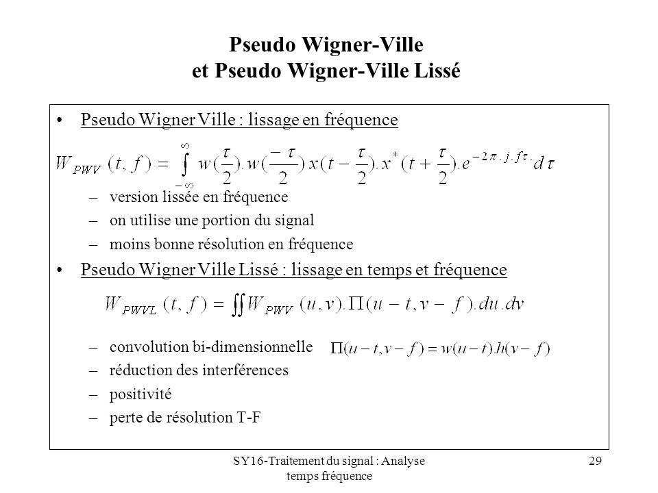 SY16-Traitement du signal : Analyse temps fréquence 29 Pseudo Wigner-Ville et Pseudo Wigner-Ville Lissé Pseudo Wigner Ville : lissage en fréquence –ve