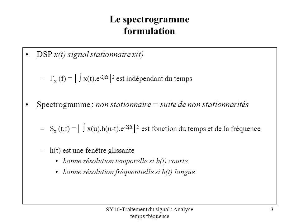 SY16-Traitement du signal : Analyse temps fréquence 3 Le spectrogramme formulation DSP x(t) signal stationnaire x(t) – x (f) = x(t).e -2jft 2 est indé