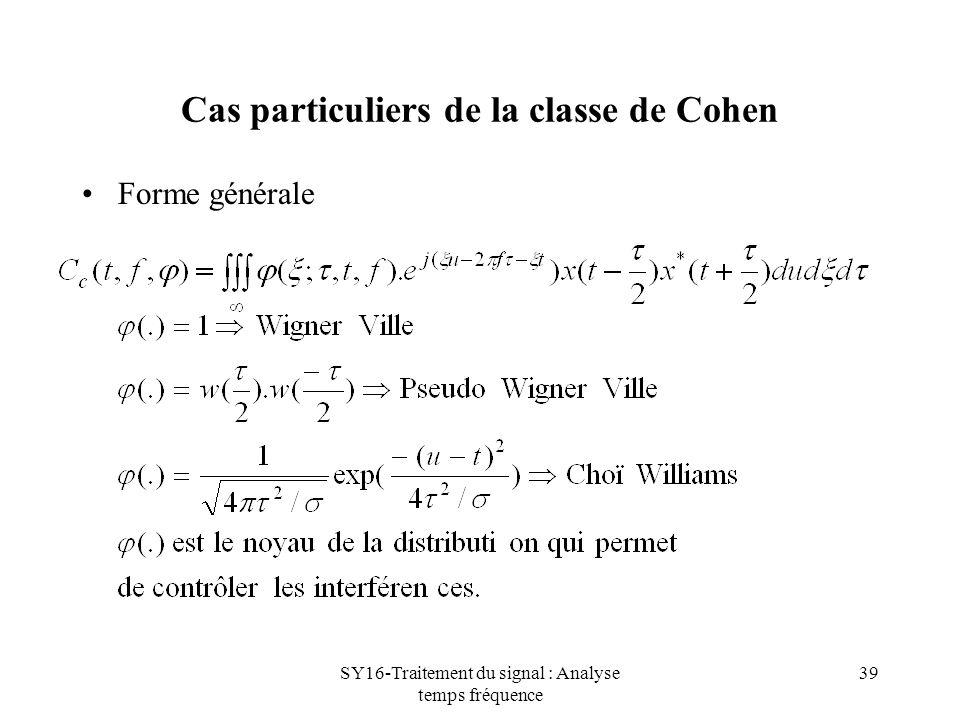 SY16-Traitement du signal : Analyse temps fréquence 39 Cas particuliers de la classe de Cohen Forme générale