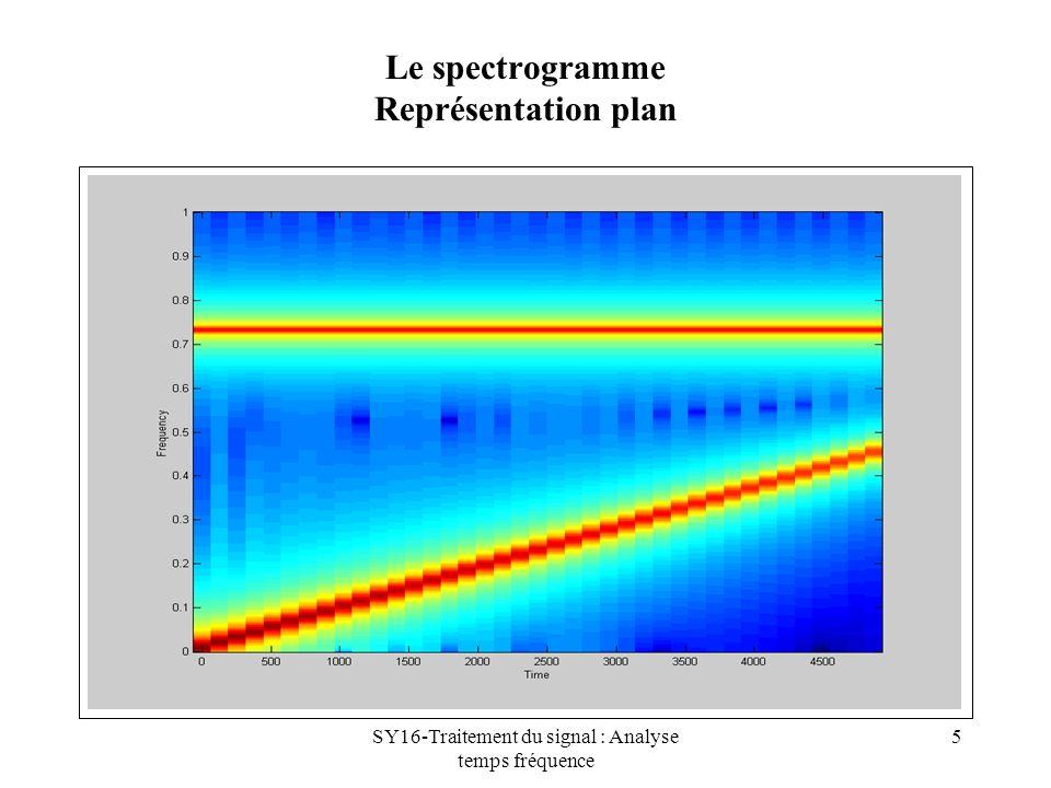 SY16-Traitement du signal : Analyse temps fréquence 6 Le spectrogramme quelques propriétés Les plus: –positif, –extension directe de Fourier, interprétation identique en fréquences –pas de termes d interférences Les moins: –principe d incertitude BT 1/2, compromis entre résolutions en fréquence et en temps –la résolution et les lois en fréquence sont fonction de la fenêtre –l optimisation des fenêtres nécessite des informations a priori sur le signal