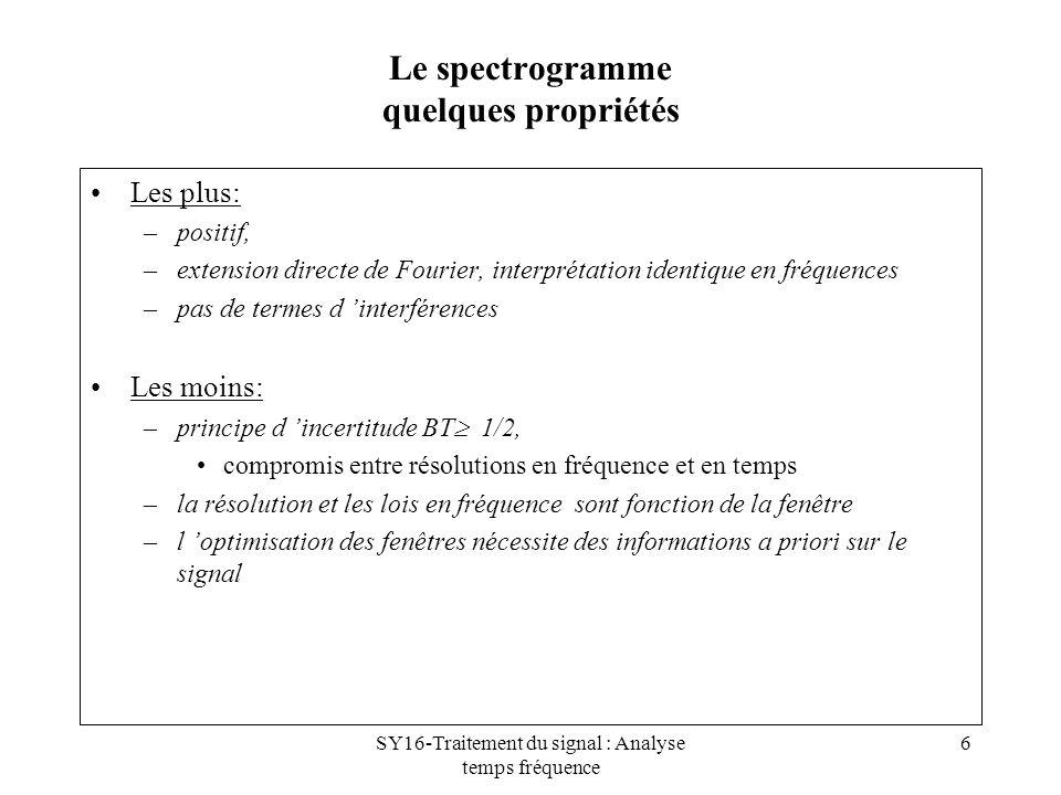 SY16-Traitement du signal : Analyse temps fréquence 6 Le spectrogramme quelques propriétés Les plus: –positif, –extension directe de Fourier, interpré