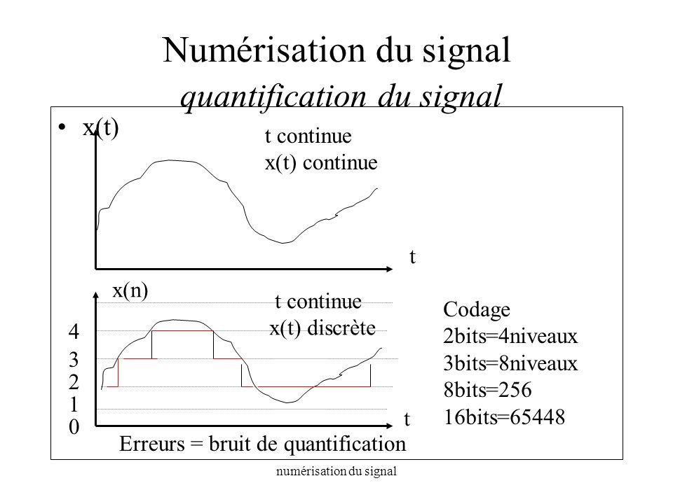 numérisation du signal Numérisation du signal échantillonnage temporel du signal x(t) t n.dt 0 1 2 3 4 t continue x(t) continue t=ndt discret x(n) discrète Instants d échantillonnage Critère pour le choix de la période d échantillonnage (Shannon) x(n)
