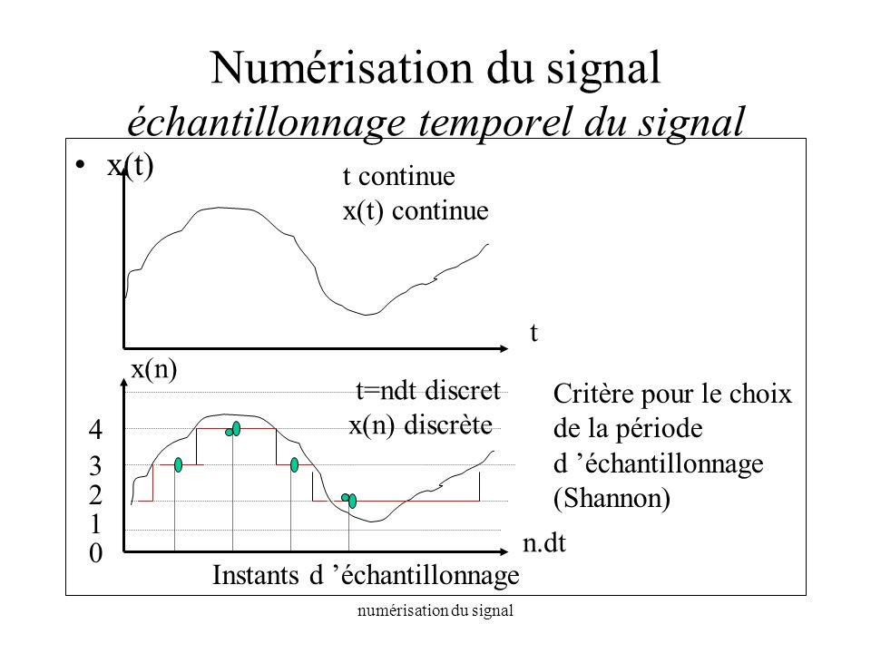 numérisation du signal Numérisation du signal échantillonnage temporel du signal x(t) t n.dt 0 1 2 3 4 t continue x(t) continue t=ndt discret x(n) dis