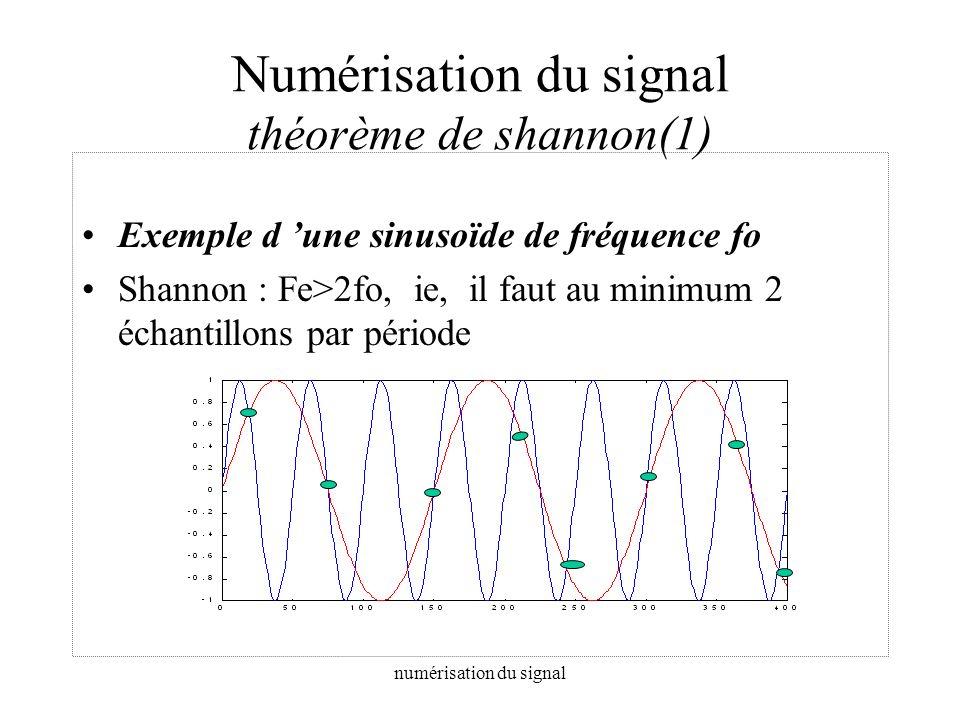 numérisation du signal Numérisation du signal Théorème de Shannon (2) Signal à bande limitée X(f)=TF (x(t));X(f)=0 pour -fmax < f < +fmax pour échantillonner le signal x(t) sans perdre d information (ie, reconstruction sans erreur), il faut que : sinon on observe un repliement de spectre –voir Transformée de Fourier discrète +fmax -fmax X(f) x(t) ft