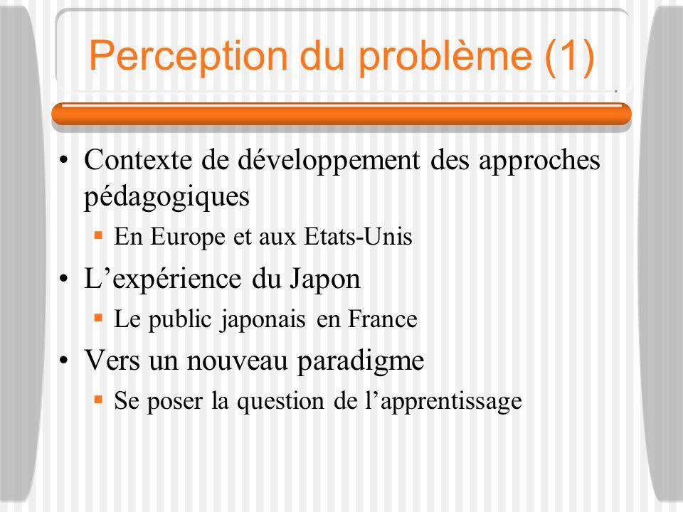 Perception du problème (1) Contexte de développement des approches pédagogiques En Europe et aux Etats-Unis Lexpérience du Japon Le public japonais en France Vers un nouveau paradigme Se poser la question de lapprentissage