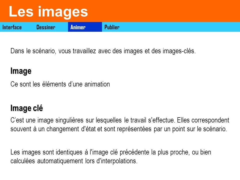 Les images InterfaceAnimerDessinerPublier Cest une image singulières sur lesquelles le travail s'effectue. Elles correspondent souvent à un changement