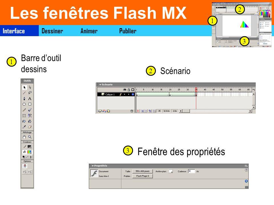 Les fenêtres Flash MX InterfaceDessinerAnimerPublierInterfaceDessinerAnimerPublier Barre doutil dessins 1 1 Scénario 2 2 Fenêtre des propriétés 3 3