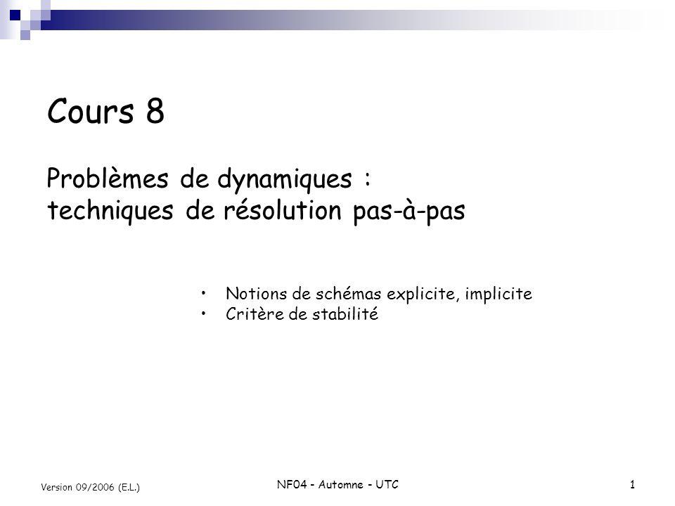 NF04 - Automne - UTC2 Version 09/2006 (E.L.) La forme générale dun système déquations au 2 ème ordre en temps sécrit : Avec : [M ] : matrice globale de masse [C ] : matrice globale damortissement ( =[0] en NF04 !) [K ] : matrice globale de rigidité (voir précédents cours de NF04) {F } : vecteur global des sollicitations (idem) Ce système doit être complété de deux conditions initiales : Problèmes de dynamiques