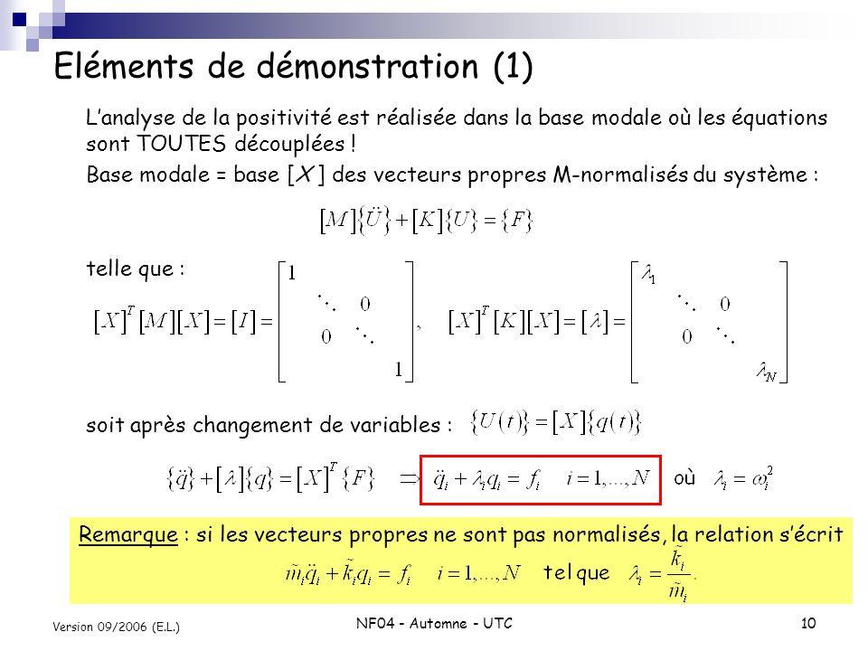 NF04 - Automne - UTC11 Version 09/2006 (E.L.) Discrétisation temporelle explicite dune équation de la base modale : Soit : Réécriture sous la forme : Soit : La positivité est assurée pour : Pour le schéma explicite, le critère est : Eléments de démonstration (2) C.Q.F.D