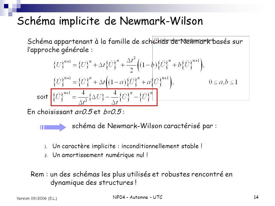 NF04 - Automne - UTC15 Version 09/2006 (E.L.) Confrontation Explicite/Implicite Influence du choix du schéma : Explicite : sous-estimation des périodes de vibrations Implicite (N.W., …) : surestimation des périodes de vibrations Diagonalisation de la matrice masse : sommation des lignes Matrice masse diagonale : surestimation des périodes de vibrations Matrice masse consistante : sous-estimation des périodes de vibrations Combinaisons « gagnantes » : Explicite + matrice masse diagonale Implicite + matrice masse consistante