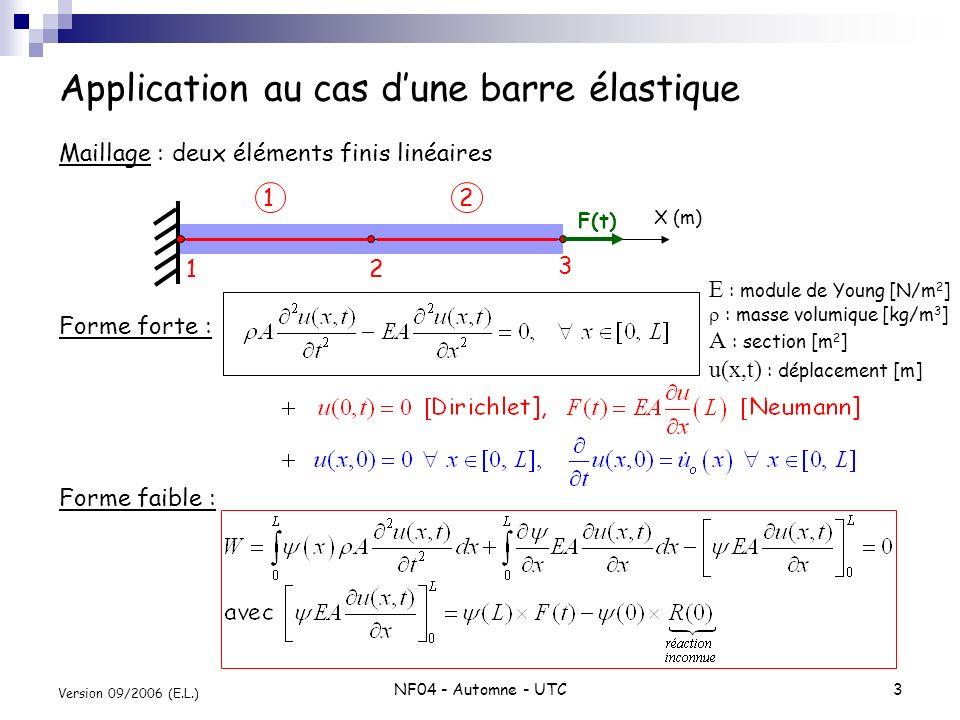 NF04 - Automne - UTC3 Version 09/2006 (E.L.) Application au cas dune barre élastique Maillage : deux éléments finis linéaires Forme forte : Forme faib