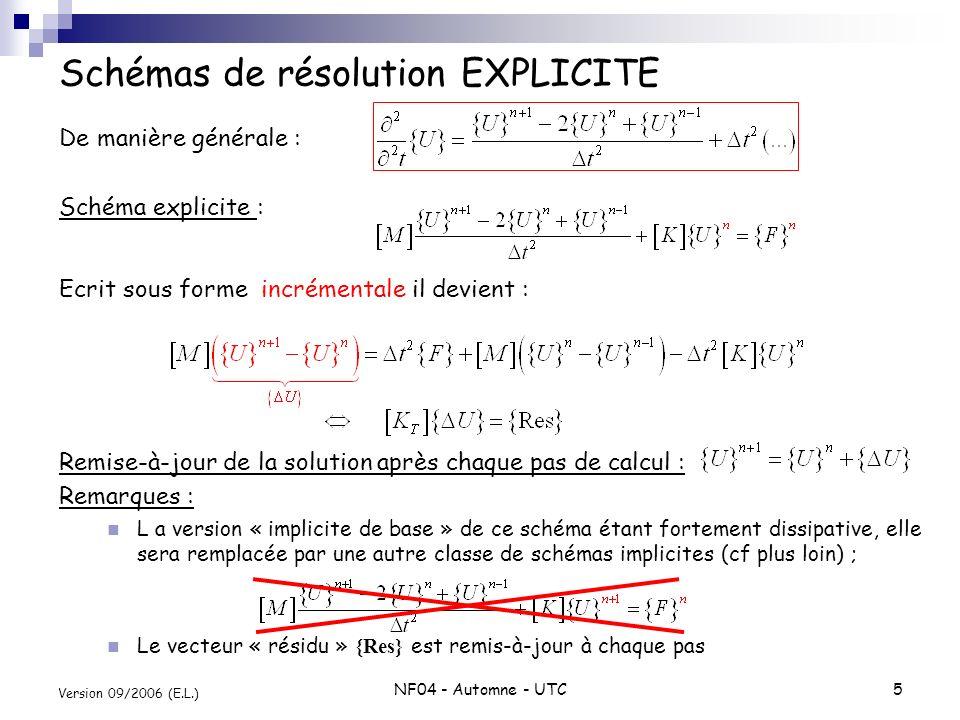 NF04 - Automne - UTC6 Version 09/2006 (E.L.) Lapplication du schéma itératif pour n = 0 donne : Le calcul du terme {U } -1 est déduit de la relation générale à t=0 : Un développement limité à lordre 2 conduit à : Discrétisation des conditions INITIALES Conditions initiales ?