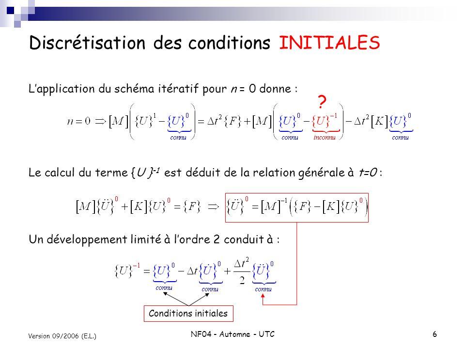 NF04 - Automne - UTC7 Version 09/2006 (E.L.) Introduction des conditions AUX LIMITES Conditions de Neumann et de Cauchy directement incluses dans [K] et {F} Conditions de Dirichlet directement appliquées sur le système : par la méthode du terme unité sur la diagonale.