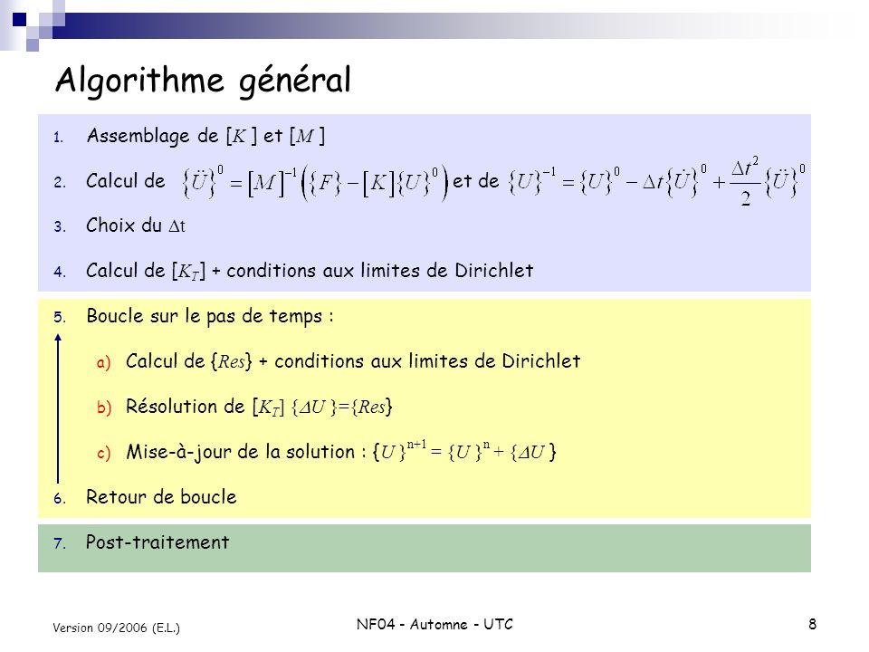 NF04 - Automne - UTC9 Version 09/2006 (E.L.) Stabilité / positivité du schéma EXPLICITE Schéma explicite : stabilité conditionnelle Le schéma explicite est POSITIF si la condition suivante est vérifiée : T min : plus petite période du système (voir cours NF04 : « Analyse modale ») Relation période (sec)/ pulsation (rad/sec) : Pulsation naturelle