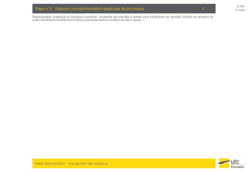 Atelier d'appropriation : management des processus © 2007 G. Farges 7 Etape n°4 : Elaborer une représentation graphique du processus Représentation gr
