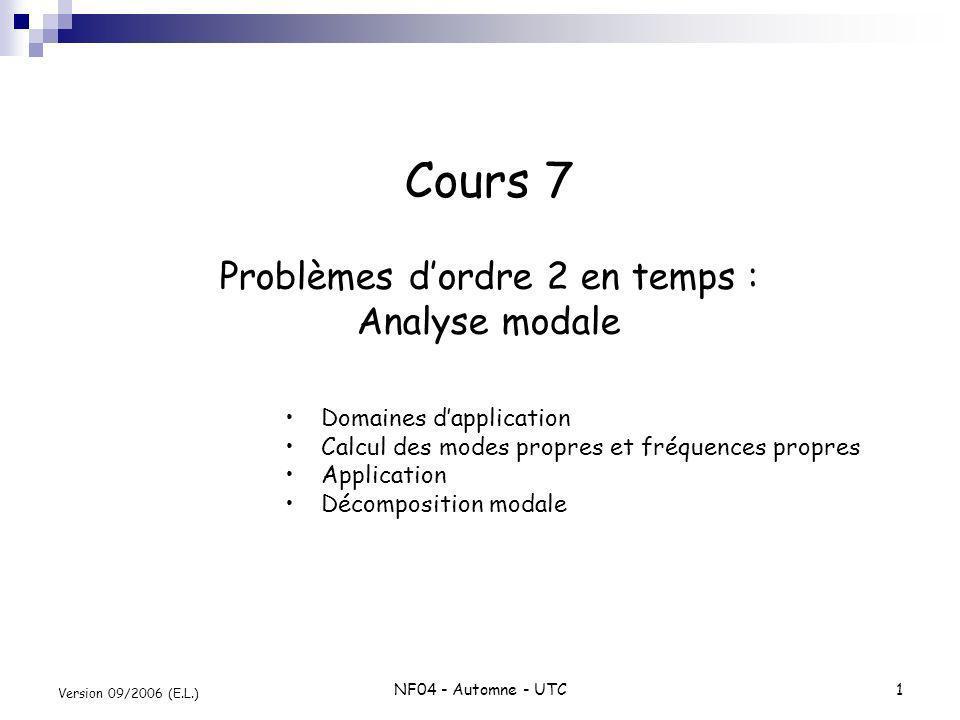 NF04 - Automne - UTC2 Version 09/2006 (E.L.) Deux approches possibles de la dynamique … Approche modale : domaine fréquentiel Recherche des fréquences propres et modes de déformés associés Acoustique Approche instationnaire « pas-à-pas » : domaine temporel Crash-tests Dynamiques rapides (choc …) Analyse de transitoire (démarrage moteur …) Propagations dondes (airbag …) Approche qualitative .