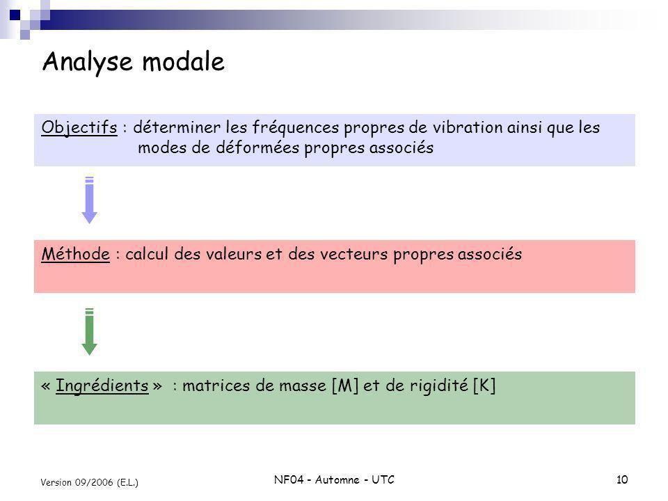 NF04 - Automne - UTC10 Version 09/2006 (E.L.) Analyse modale Objectifs : déterminer les fréquences propres de vibration ainsi que les modes de déformé