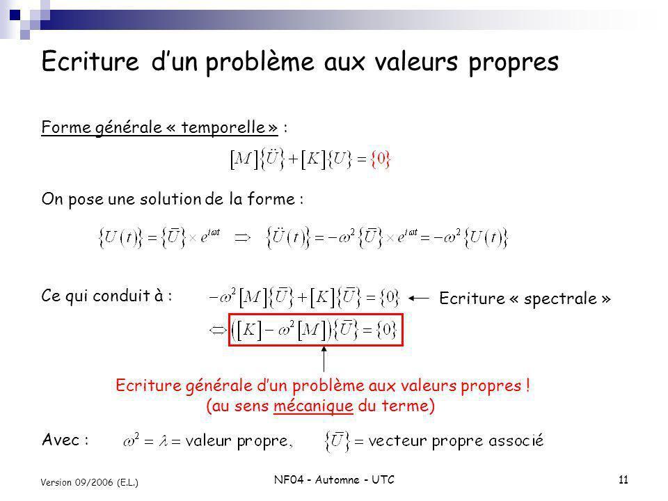 NF04 - Automne - UTC11 Version 09/2006 (E.L.) Ecriture dun problème aux valeurs propres Forme générale « temporelle » : On pose une solution de la for