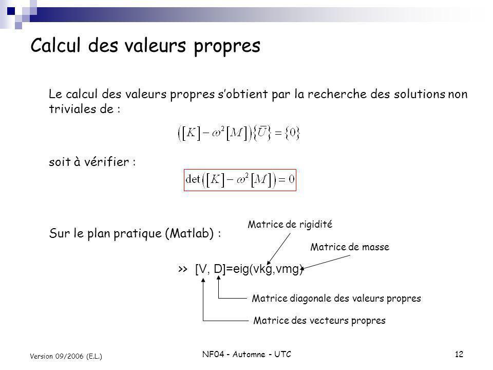 NF04 - Automne - UTC12 Version 09/2006 (E.L.) Calcul des valeurs propres Le calcul des valeurs propres sobtient par la recherche des solutions non tri
