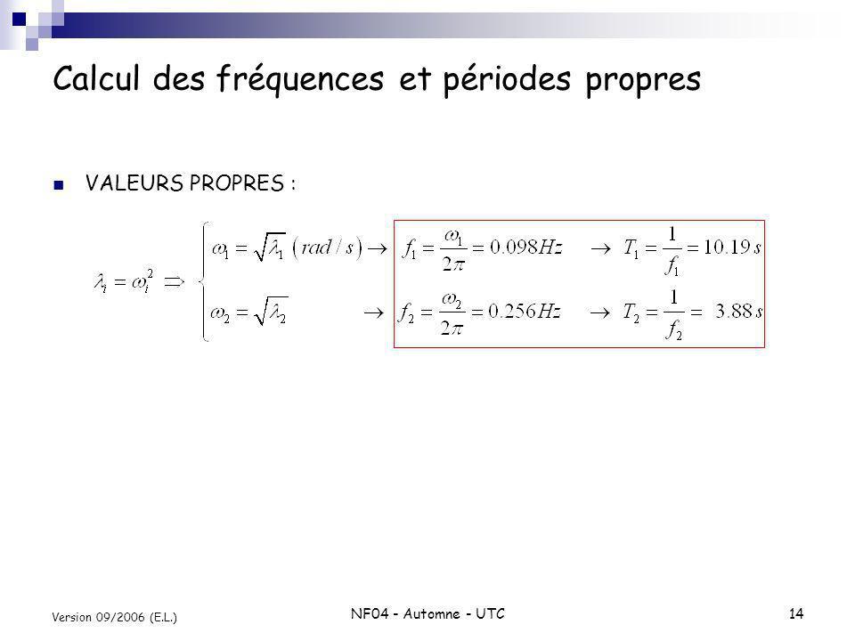 NF04 - Automne - UTC14 Version 09/2006 (E.L.) Calcul des fréquences et périodes propres VALEURS PROPRES :