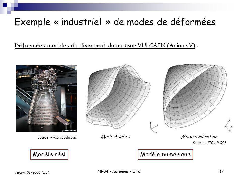 NF04 - Automne - UTC17 Version 09/2006 (E.L.) Exemple « industriel » de modes de déformées Déformées modales du divergent du moteur VULCAIN (Ariane V)