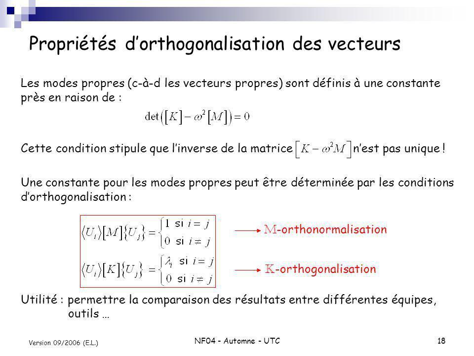 NF04 - Automne - UTC18 Version 09/2006 (E.L.) Les modes propres (c-à-d les vecteurs propres) sont définis à une constante près en raison de : Cette co