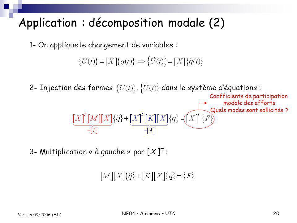 NF04 - Automne - UTC20 Version 09/2006 (E.L.) Application : décomposition modale (2) 1- On applique le changement de variables : 2- Injection des form