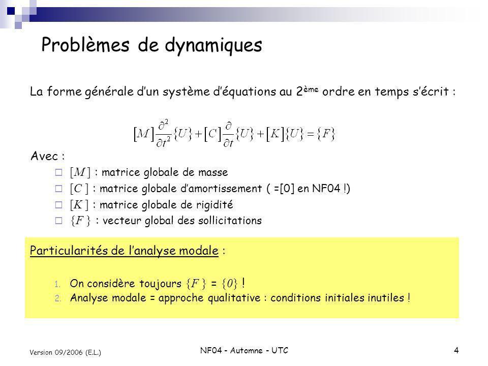 NF04 - Automne - UTC15 Version 09/2006 (E.L.) Interprétations graphiques VECTEURS PROPRES = MODES PROPRES DE DEFORMEE 1 1.62 1 -0.62 Mode 1 Mode 2 La solution générale sécrit donc : Le calcul des constantes dintégration A et B requiert deux conditions initiales.