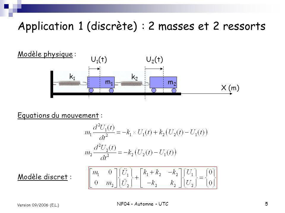 NF04 - Automne - UTC6 Version 09/2006 (E.L.) Application 2 (1D) : cas dune barre élastique Maillage : deux éléments finis linéaires Forme forte : Forme faible : X (m) 12 3 12 F(t) E : module de Young [N/m 2 ] : masse volumique [kg/m 3 ] A : section [m 2 ] u(x,t) : déplacement [m]