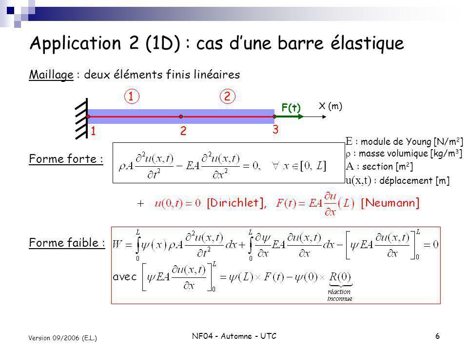 NF04 - Automne - UTC7 Version 09/2006 (E.L.) Modèle éléments finis (1D) Matrices élémentaires : telles que : avec : Assemblage : (L (1) = L (2) = L e ) Condition de Dirichlet : Elimination ligne et colonnes.