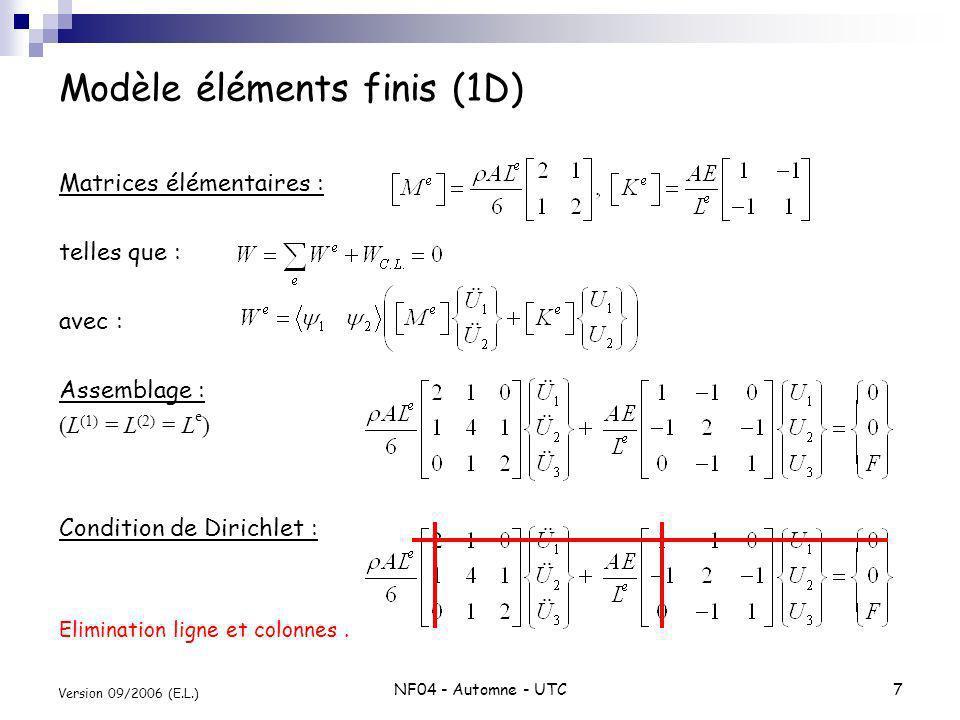 NF04 - Automne - UTC8 Version 09/2006 (E.L.) Application 3 (2D) : cas dune membrane tendue Maillage : éléments finis linéaires T3 Exemple dune peau de tambour Forme forte : Forme faible : T : tension p.u.l [N/m] s : masse surfacique [kg/m 2 ] S : surface [m 2 ] w(x,y,t) : déplacement [m] g : gravité [m/s 2 ]