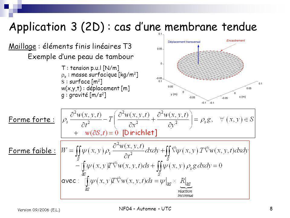 NF04 - Automne - UTC9 Version 09/2006 (E.L.) Modèle éléments finis (2D) Matrices et vecteurs élémentaires : tels que : avec : Assemblage : Condition de Dirichlet : Elimination ligne et colonnes.