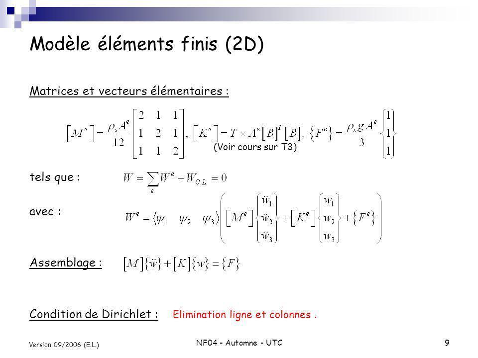 NF04 - Automne - UTC9 Version 09/2006 (E.L.) Modèle éléments finis (2D) Matrices et vecteurs élémentaires : tels que : avec : Assemblage : Condition d