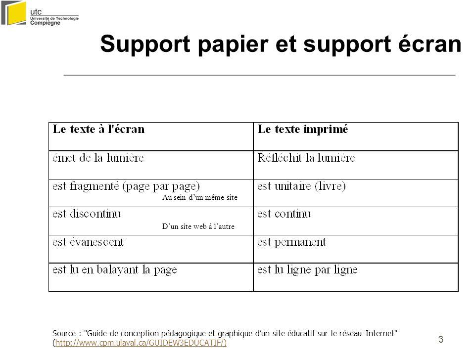 3 Support papier et support écran Source :