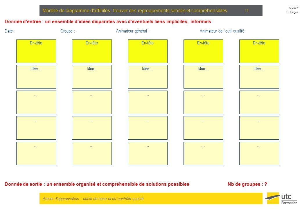 Atelier d'appropriation : outils de base et du contrôle qualité © 2007 G. Farges 11 Modèle de diagramme d'affinités : trouver des regroupements sensés