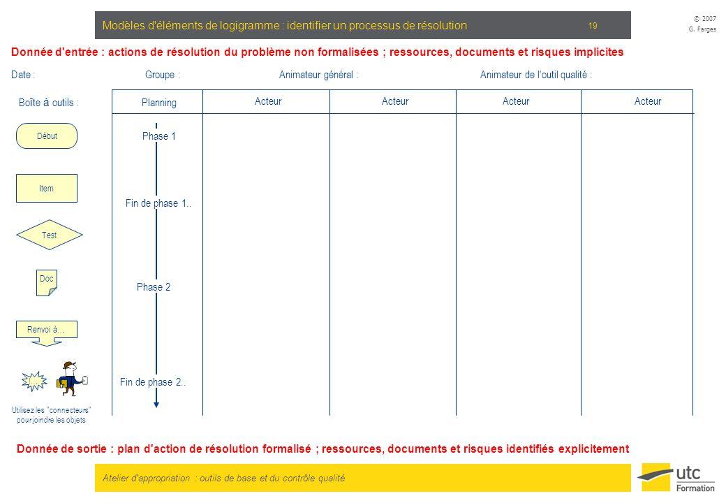 Atelier d'appropriation : outils de base et du contrôle qualité © 2007 G. Farges 19 Modèles d'éléments de logigramme : identifier un processus de réso