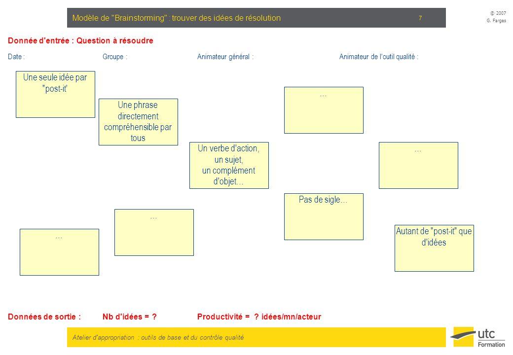 Atelier d'appropriation : outils de base et du contrôle qualité © 2007 G. Farges 7 Modèle de