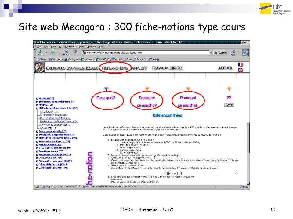 NF04 - Automne - UTC10 Version 09/2006 (E.L.) Site web Mecagora : 300 fiche-notions type cours