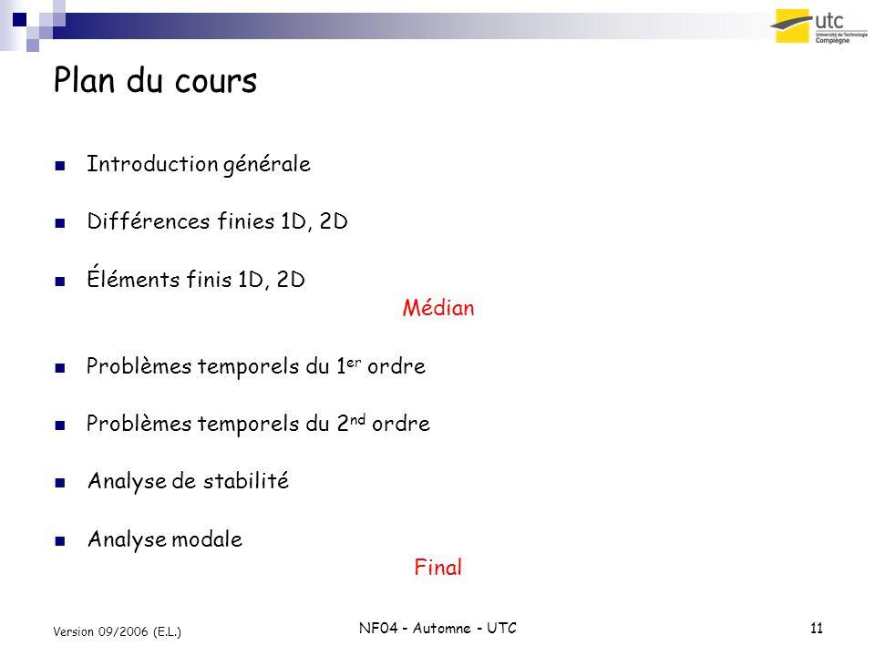 NF04 - Automne - UTC11 Version 09/2006 (E.L.) Plan du cours Introduction générale Différences finies 1D, 2D Éléments finis 1D, 2D Médian Problèmes tem