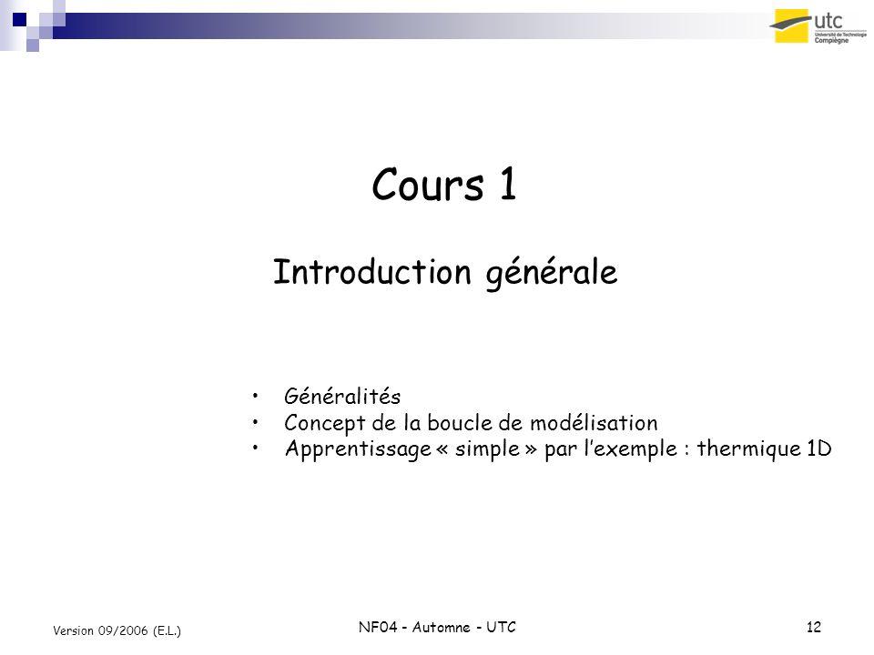 NF04 - Automne - UTC12 Version 09/2006 (E.L.) Cours 1 Introduction générale Généralités Concept de la boucle de modélisation Apprentissage « simple »