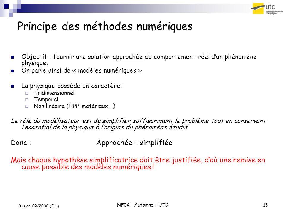 NF04 - Automne - UTC13 Version 09/2006 (E.L.) Principe des méthodes numériques Objectif : fournir une solution approchée du comportement réel dun phén