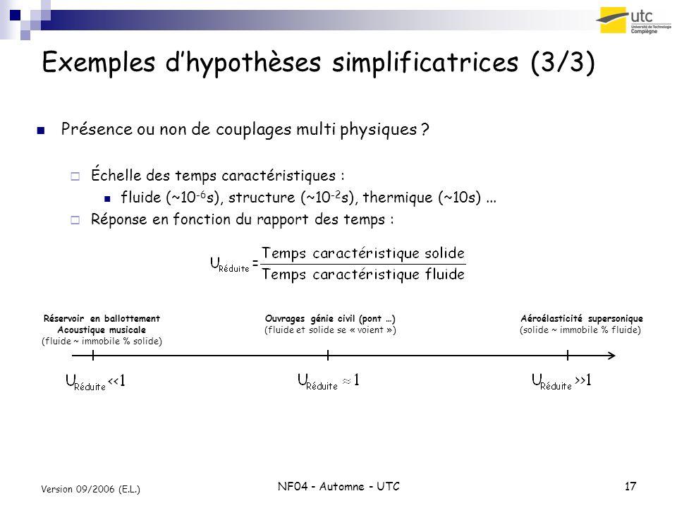 NF04 - Automne - UTC17 Version 09/2006 (E.L.) Exemples dhypothèses simplificatrices (3/3) Présence ou non de couplages multi physiques ? Échelle des t