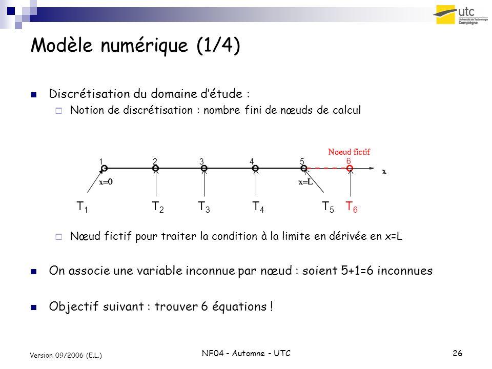 NF04 - Automne - UTC26 Version 09/2006 (E.L.) Modèle numérique (1/4) Discrétisation du domaine détude : Notion de discrétisation : nombre fini de nœud