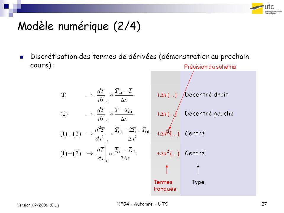 NF04 - Automne - UTC27 Version 09/2006 (E.L.) Discrétisation des termes de dérivées (démonstration au prochain cours) : Modèle numérique (2/4) Termes