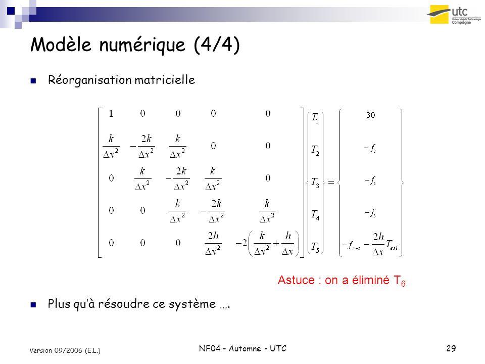 NF04 - Automne - UTC29 Version 09/2006 (E.L.) Modèle numérique (4/4) Réorganisation matricielle Plus quà résoudre ce système …. Astuce : on a éliminé