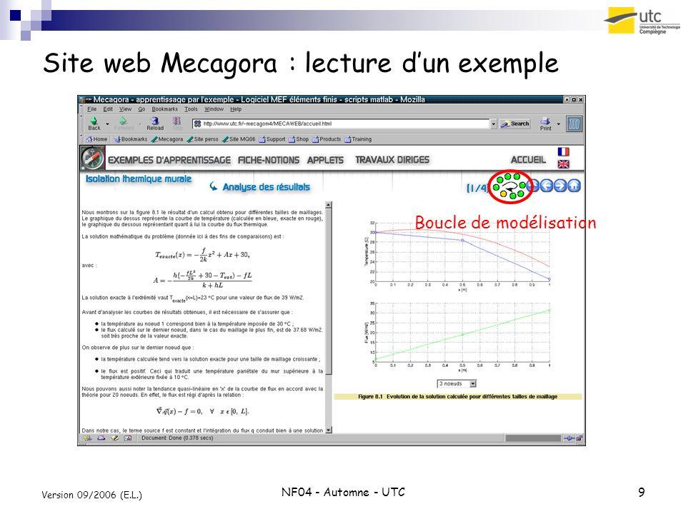 NF04 - Automne - UTC9 Version 09/2006 (E.L.) Site web Mecagora : lecture dun exemple Boucle de modélisation