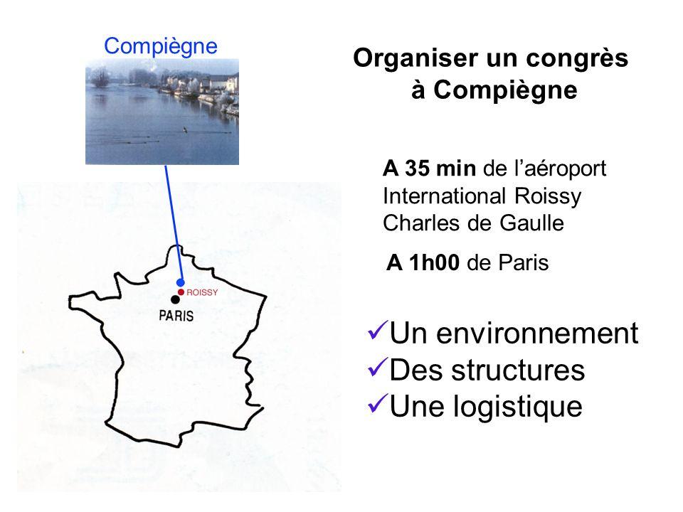 A 1h00 de Paris A 35 min de laéroport International Roissy Charles de Gaulle Un environnement Des structures Une logistique Compiègne Organiser un con